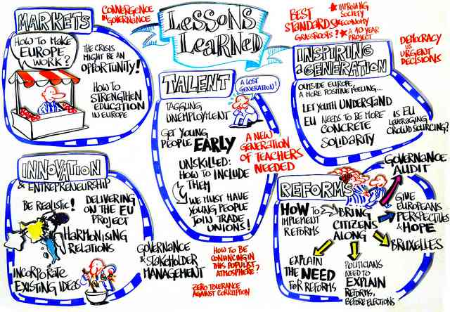 WEF-2013-Lessons-Learned