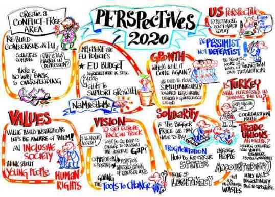 WEF-2013-Perspectives-2020
