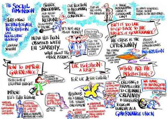 WEF-2013-Social-Dimensions